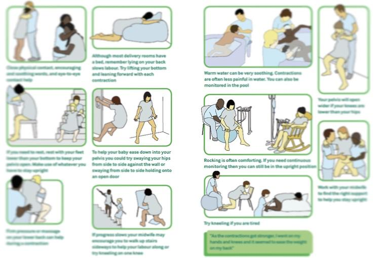 NCT Birthing Positions