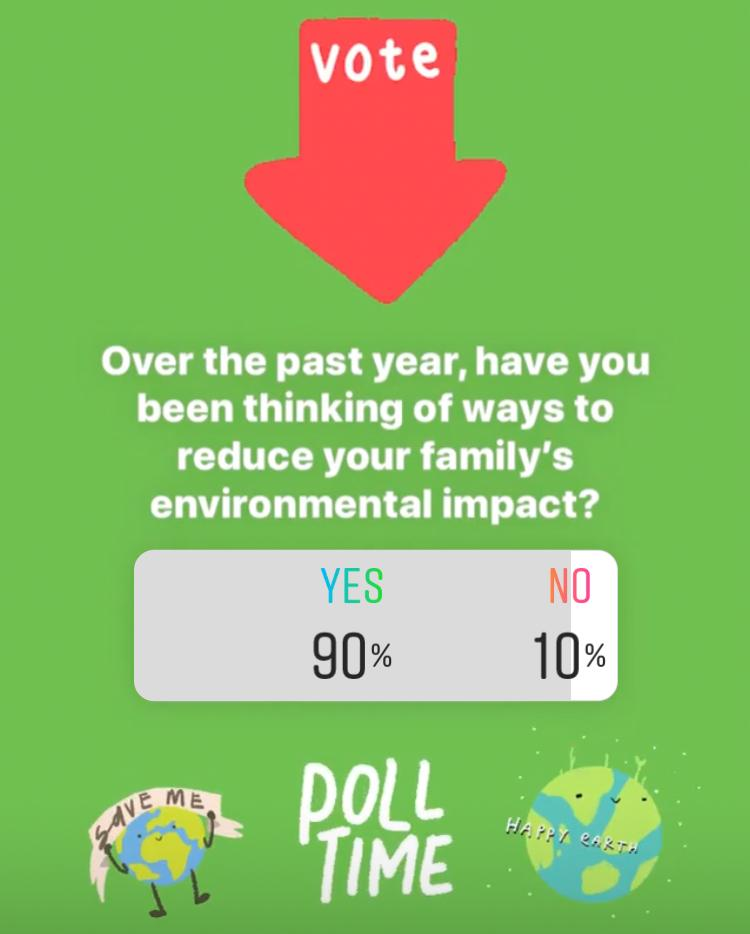 90% of families want to be more sustainable